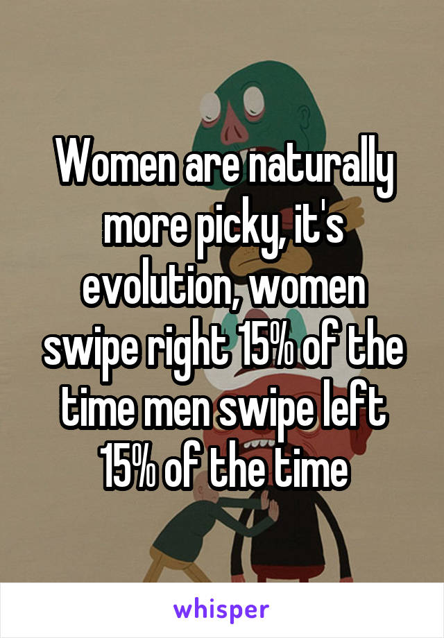 Women are naturally more picky, it's evolution, women swipe right 15% of the time men swipe left 15% of the time