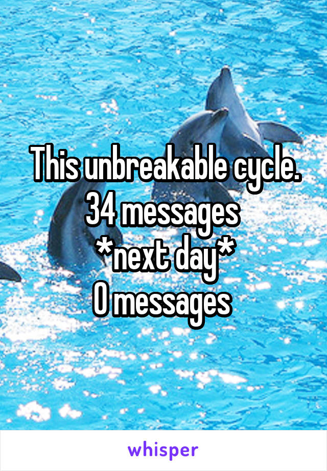 This unbreakable cycle. 34 messages  *next day* 0 messages