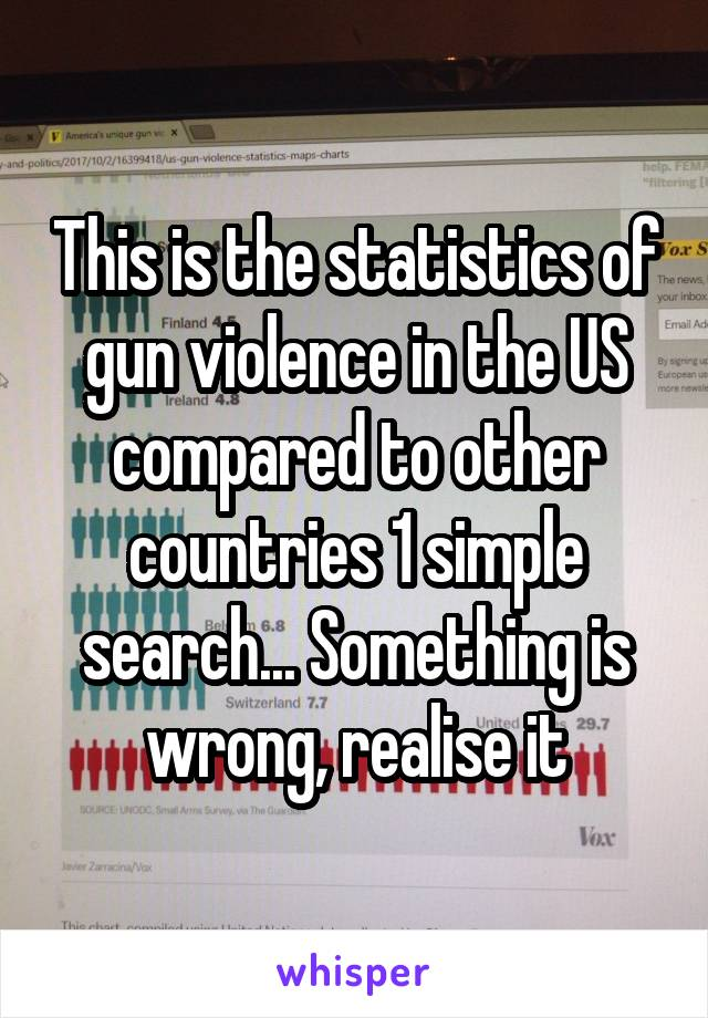 This is the statistics of gun violence in the US compared to other countries 1 simple search... Something is wrong, realise it