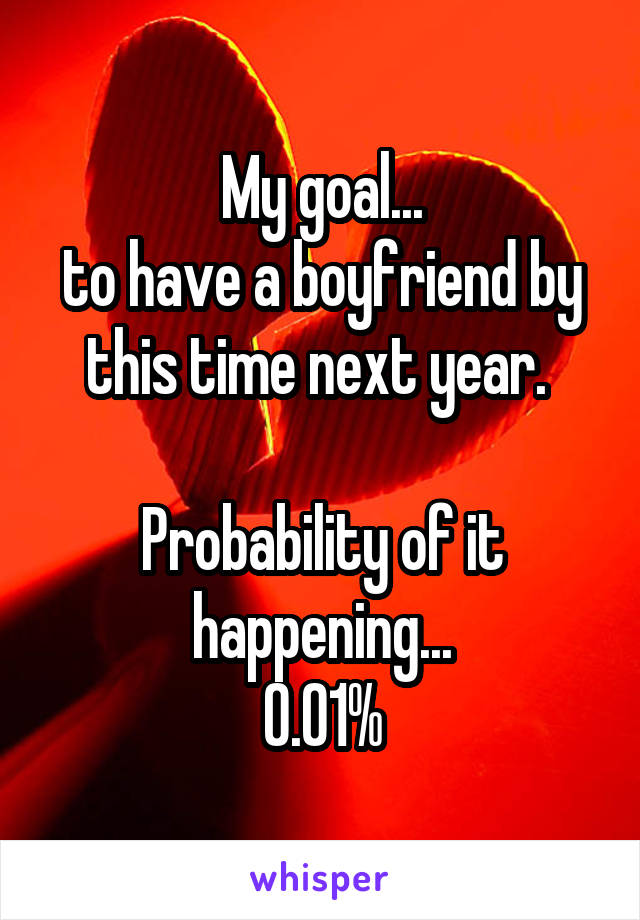 My goal... to have a boyfriend by this time next year.   Probability of it happening... 0.01%