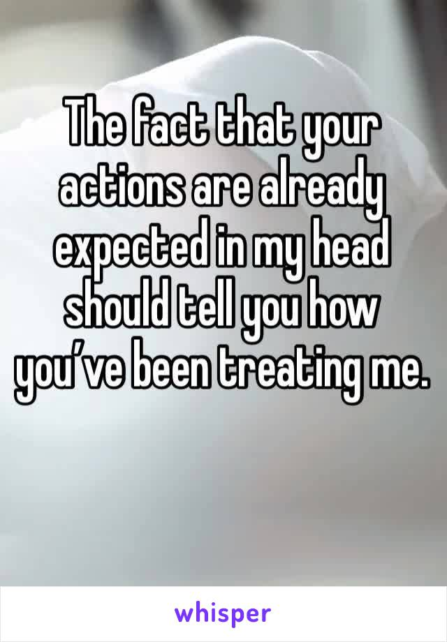 The fact that your actions are already expected in my head should tell you how you've been treating me.