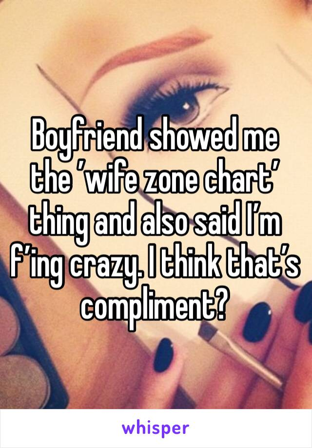 Boyfriend showed me the 'wife zone chart' thing and also said I'm f'ing crazy. I think that's compliment?