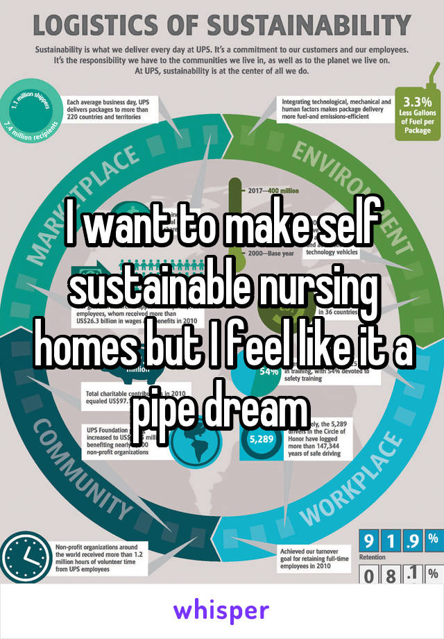 I want to make self sustainable nursing homes but I feel like it a pipe dream