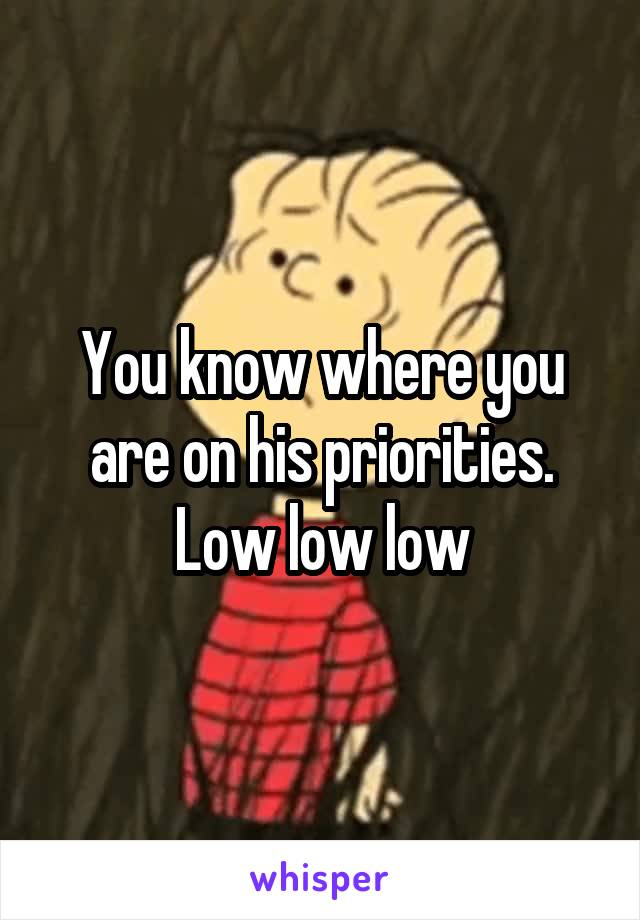 You know where you are on his priorities. Low low low