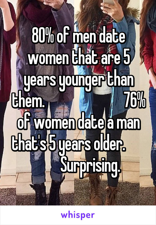 80% of men date women that are 5 years younger than them.                           76% of women date a man that's 5 years older.                Surprising.