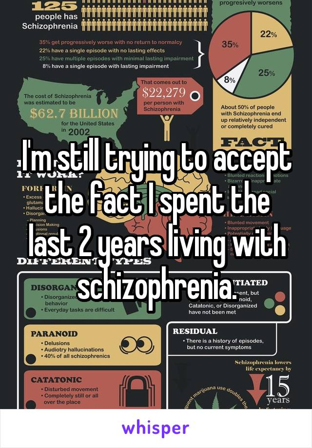 I'm still trying to accept the fact I spent the last 2 years living with schizophrenia.