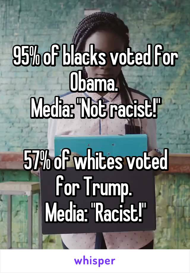 "95% of blacks voted for Obama.  Media: ""Not racist!""  57% of whites voted for Trump.  Media: ""Racist!"""