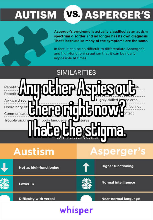 Any other Aspies out there right now? I hate the stigma.