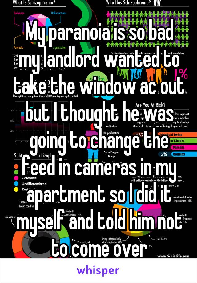 My paranoia is so bad my landlord wanted to take the window ac out but I thought he was going to change the feed in cameras in my apartment so I did it myself and told him not to come over