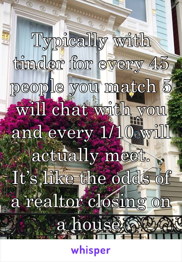 Typically with tinder for every 45 people you match 5 will chat with you and every 1/10 will actually meet.  It's like the odds of a realtor closing on a house.