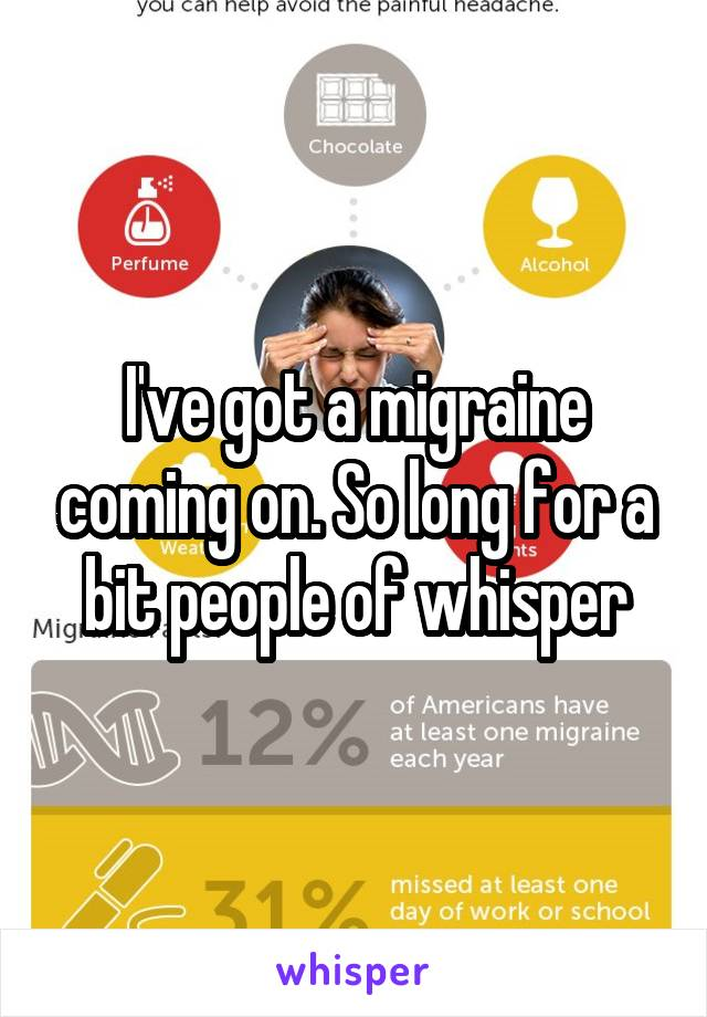 I've got a migraine coming on. So long for a bit people of whisper