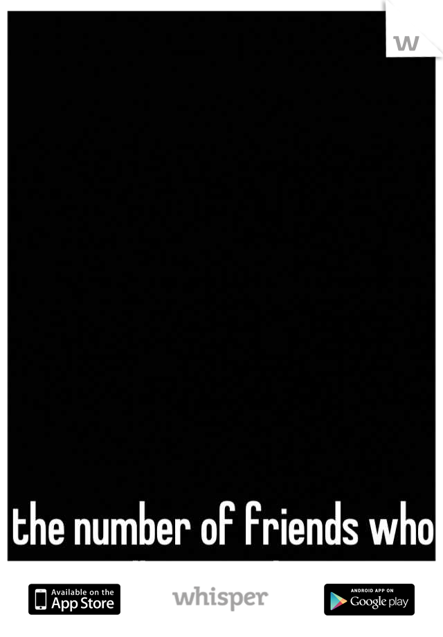 the number of friends who actually care about me.