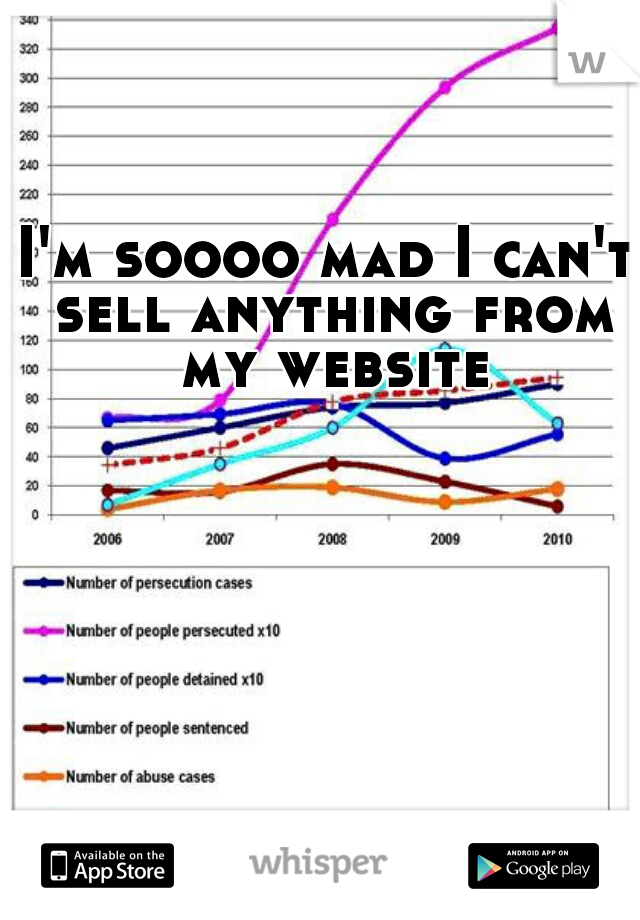 I'm soooo mad I can't sell anything from my website