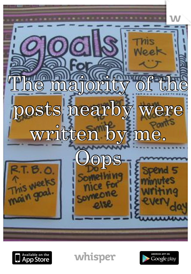 The majority of the posts nearby were written by me.  Oops