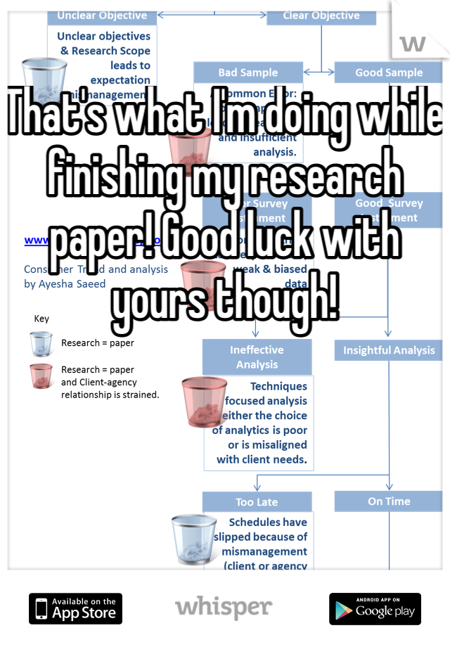 finished research paper What does a research paper look like your finished paper might look like one long essay or it could look grace what is a research paper thoughtco, sep.
