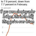 if you were sleeping under bridges, this is the only thing you've ever driven