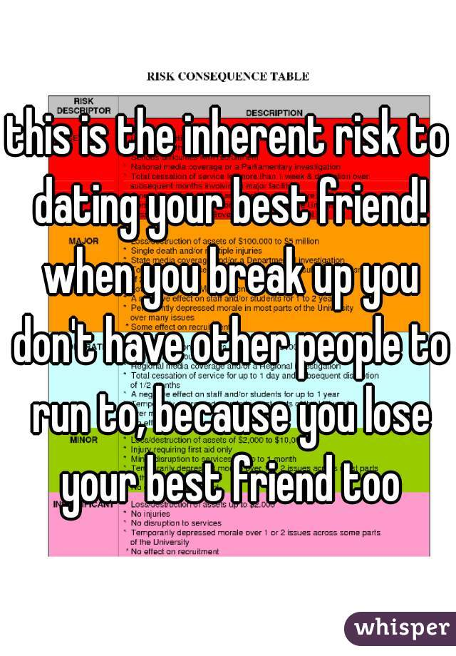 Risk of dating your best friend