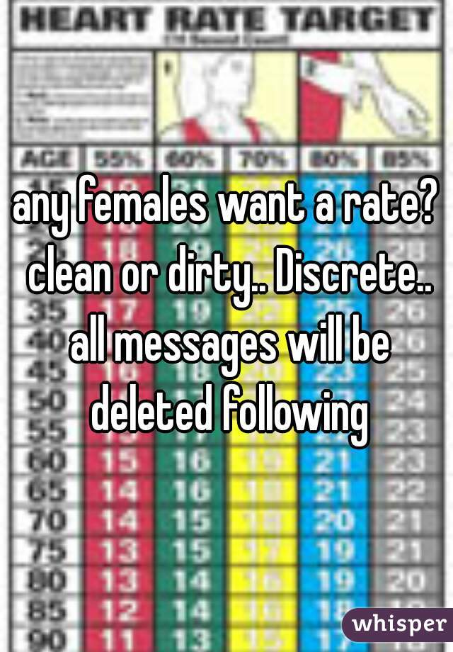 any females want a rate? clean or dirty.. Discrete.. all messages will be deleted following