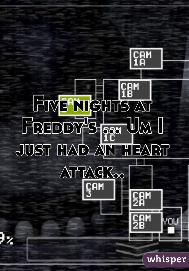 Five nights at Freddy's ... Um I just had an heart attack..