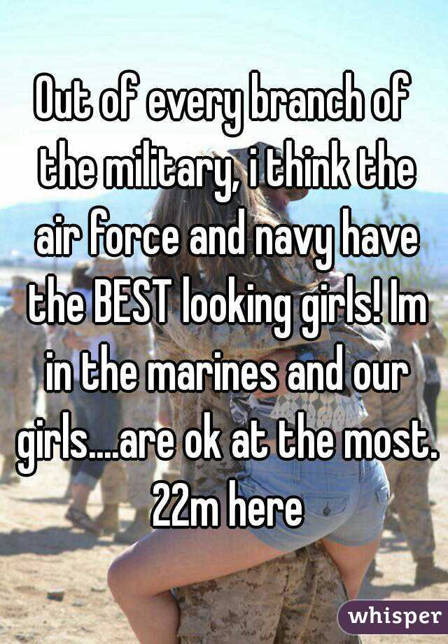 The best military force?