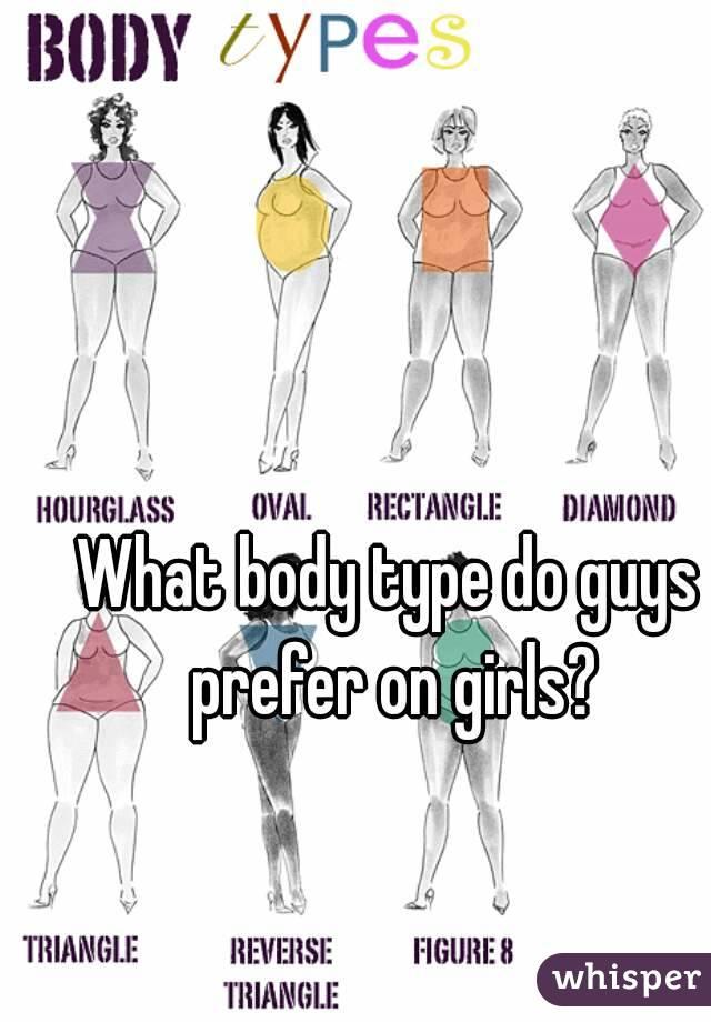 What Type Of Body Do Guys Like