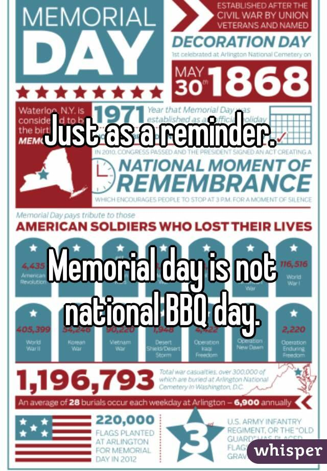 National Barbecue Day is Not National Bbq Day