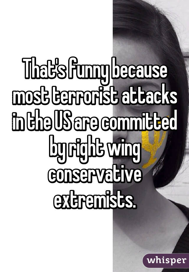 What country has commited terrorist attacks the most?