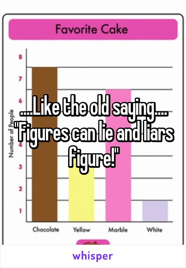 """....Like the old saying.... """"Figures can lie and liars figure!"""""""