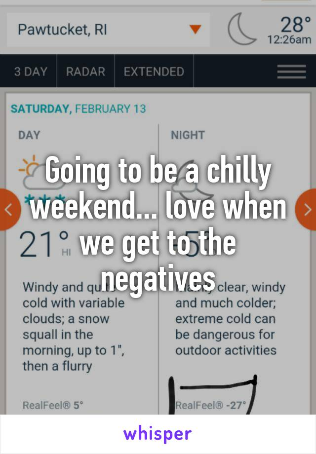 Going to be a chilly weekend... love when we get to the negatives