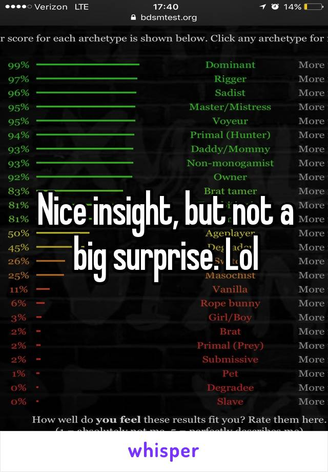 Nice insight, but not a big surprise. Lol