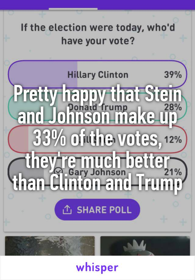 Pretty happy that Stein and Johnson make up 33% of the votes, they're much better than Clinton and Trump