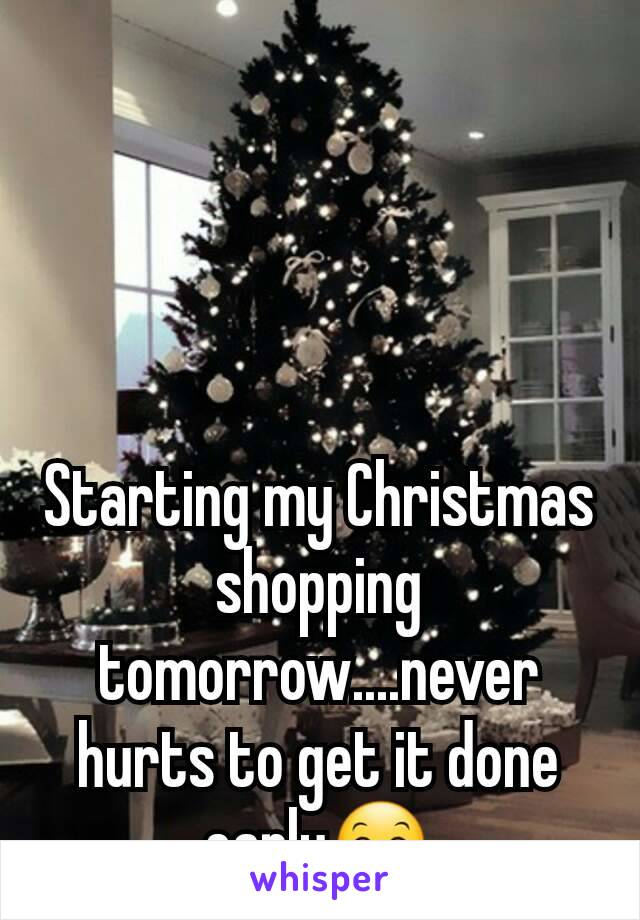 Starting my Christmas shopping tomorrow....never hurts to get it done early😊