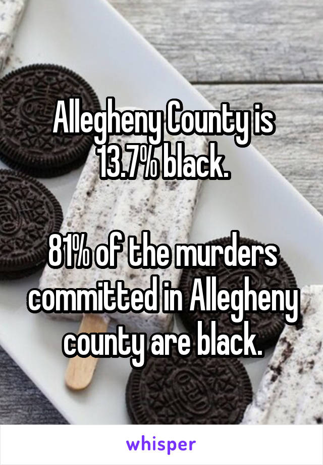 Allegheny County is 13.7% black.  81% of the murders committed in Allegheny county are black.