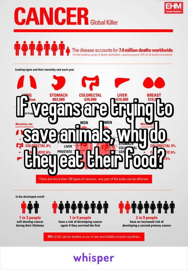 If vegans are trying to save animals, why do they eat their food?