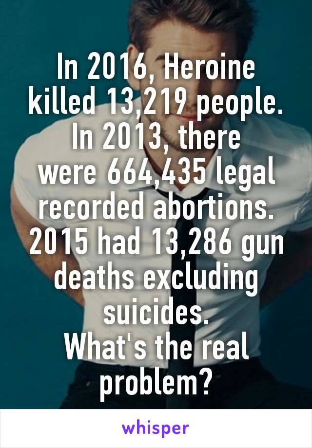 In 2016, Heroine killed 13,219 people. In 2013, there were664,435 legal recorded abortions. 2015 had 13,286 gun deaths excluding suicides. What's the real problem?